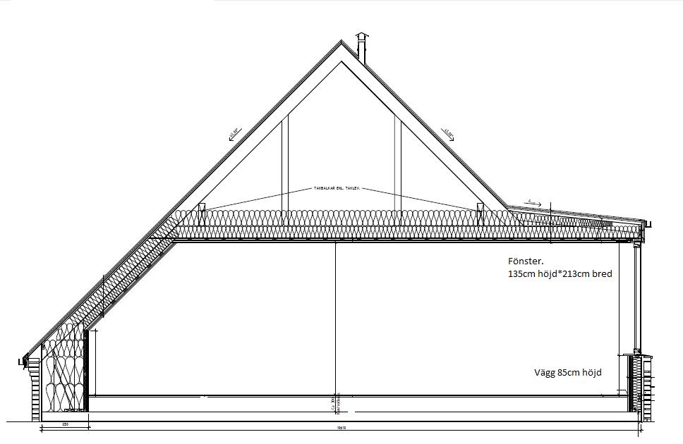 Siktlinje för lägenhet med fönster mot innergården