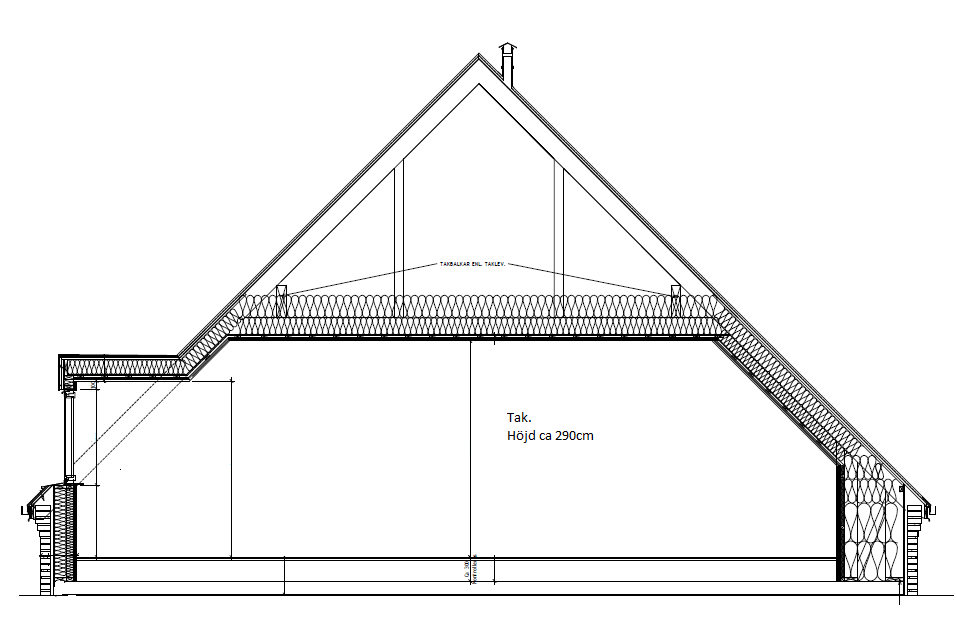 Siktlinje för lägenhet med fönster vägen